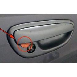 Монета в двери автомобиля — новая хитрость автоугонщиков
